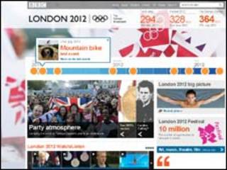 BBC奥运网站主页