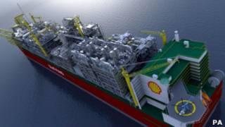 Платформа Shell