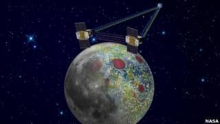 Спутники GRAIL на орбите вокруг Луны