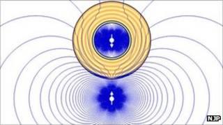 Иллюстрация исследований по созданию анти-магнита