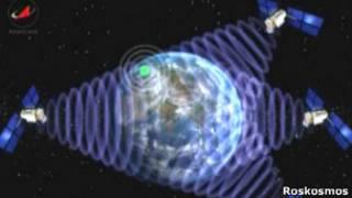 Схема покрытия спутниками ГЛОНАСС связи на Земле