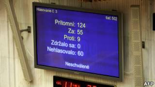 التصويت في البرلمان السلوفاكي