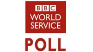 binciken bbc