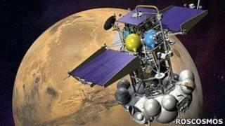 """""""Фобос-Грунт"""" на околоземной орбите"""