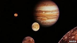 Юпитер и его спутники (фотомонтаж)