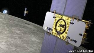 ग्रेल उपग्रह