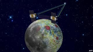 ماهوارههای گریل