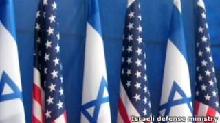 Флаги Израиля и США