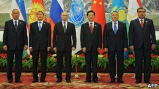 ရှန်ဟိုင်းလုံခြုံရေးအစည်းအဝေး အဖွဲ့ဝင်များ