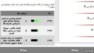 نظرسنجی هسته ای در ایران