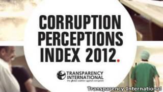 Карта Индекса восприятия коррупции