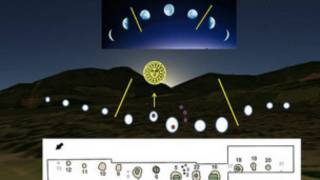 一群考古学家相信,他们于苏格兰阿伯丁郡发现了人类历史上最早的月历。