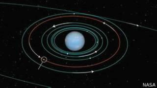 Схема спутников Нептуна