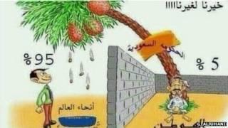 تويتر في السعودية