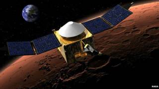 नासा, मंगल अंतरिक्षयान मावेन