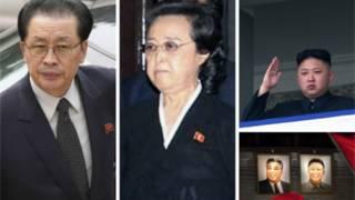 Семья Чан Сон Тхэка
