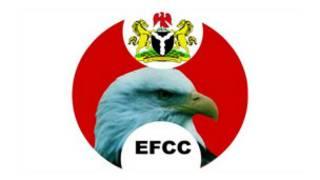 Hukumar EFCC ta Nijeriya