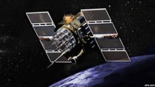 Спутник Block II