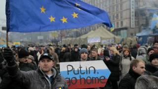 Антипутинские протесты в Киеве