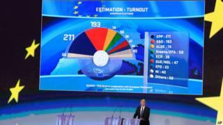 Электронное табло европейских выборов