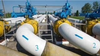 रूस यूक्रेन गैस विवाद