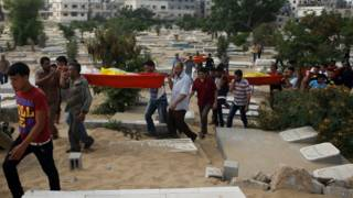 Похороны в Газе
