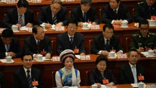 चीन , कम्युनिस्ट पार्टी