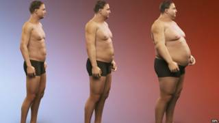 मोटापा और कैंसर