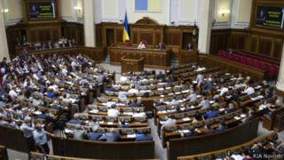 Украинские санкции