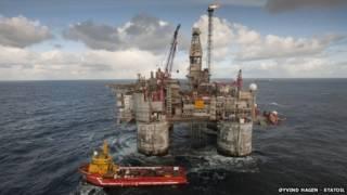नार्वे के तेल और गैस संसाधन