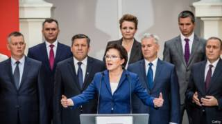 Польское правительство
