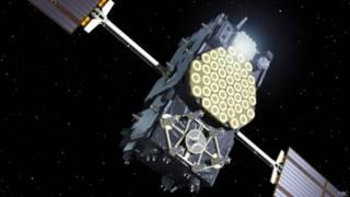 Спутник Galileo