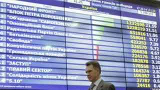 Дисплей в Центризбиркоме Украины с предварительными результатами