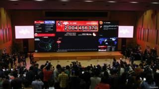杭州阿里巴巴總部的實時交易顯示牌