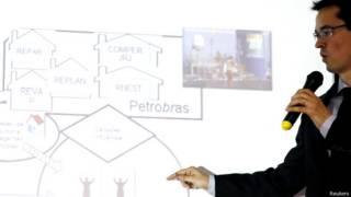 O procurador Deltan Dallagnol detalha, em coletiva, como o MPF crê que funcionou o esquema de corrupção na Petrobras (Reuters)