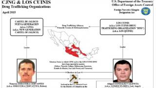 Cartel Jalisco Nueva Generación. Foto: Departamento del Tesoro de E.E.U.U