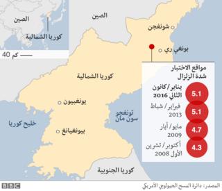 التجارب النووية في كوريا الشمالية