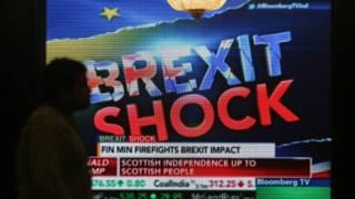 market shock