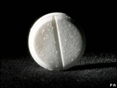 embarazo que tomar para el dolor de cabeza