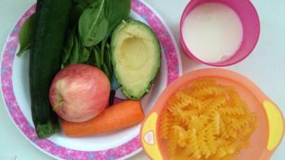 диета правильно питаться самостоятельно