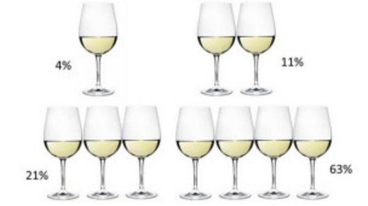 Resistencia al alcohol