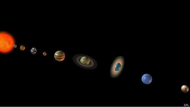 Resultado de imagen de El hallazgo del sistema solar más grande del universo (hasta ahora)