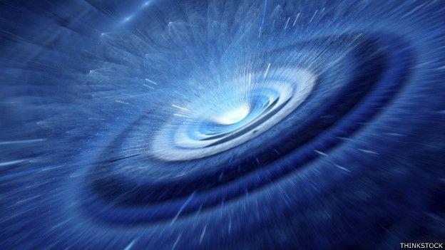 Resultado de imagen de El comienzo del Tiempo es el mismo que el del Universo