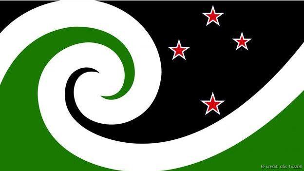 Paises con una estrella en su bandera