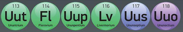 de dnde vienen los nombres de los elementos de la tabla peridica - Tabla Periodica De Los Elementos Actualizada 2016
