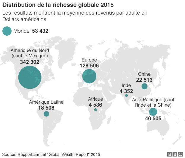 75 Fois Plus Riche Que L Afrique Bbc News Afrique