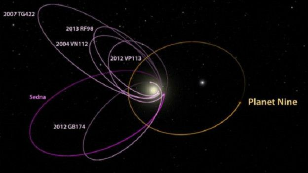 Teleskop kepler memata matai detail planet terluar sistem trappist