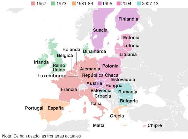 Alternativa libre de citas letón citas reino unido