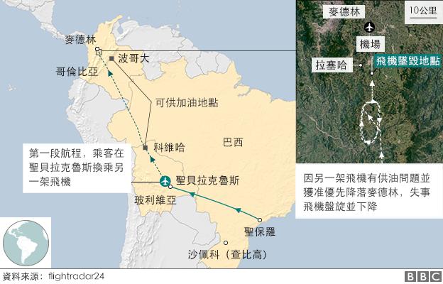 地图:沙佩科恩斯队员的飞行路线