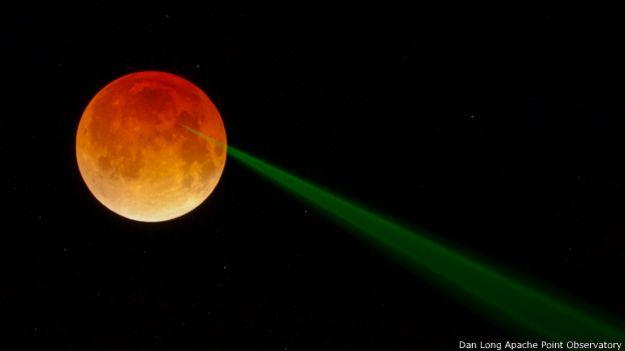 """El rayo verde de la """"Luna roja"""""""
